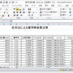 Excel:岩井法による確率雨量計算シート